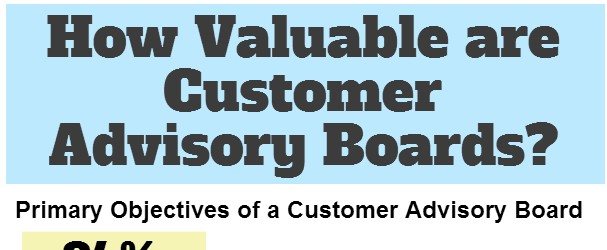 Just How Valuable are Customer Advisory Boards (CABs)?